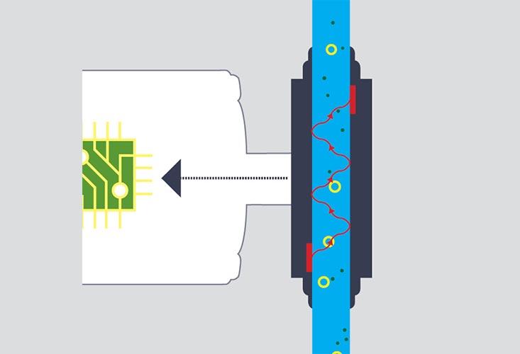 Libelle Cleaner Control, mannlose und präzise Messung der Reinigerkonzentration