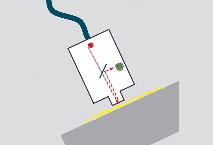 Libelle Oil Control Solo ist mobil einsetzbar und überprüft die Bauteilsauberkeit
